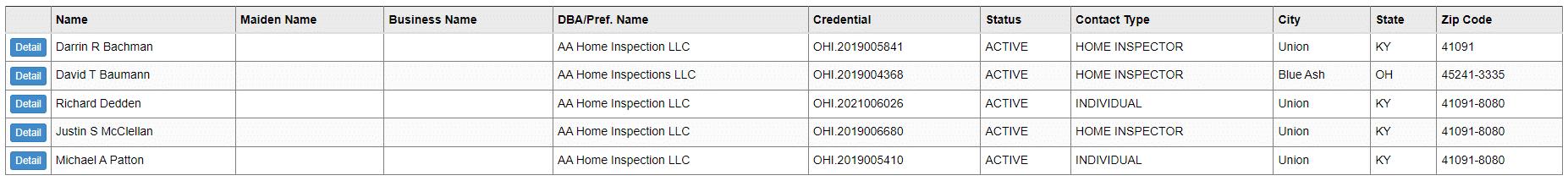 AA Home Inspectors Licensed in Ohio
